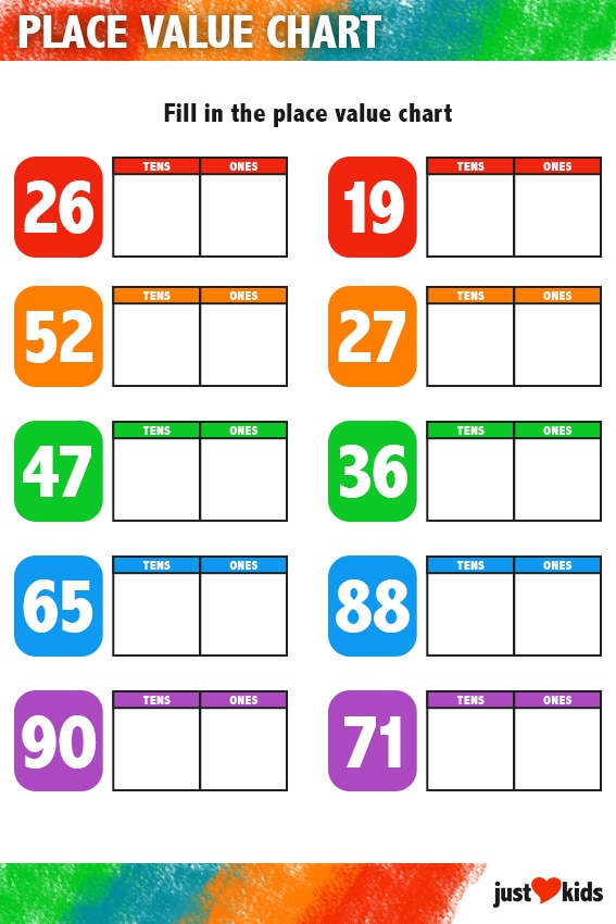 Place Value | Primary Activity Sheet