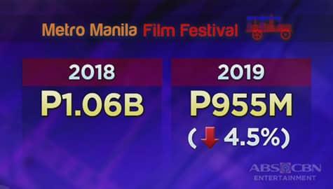 TV Patrol: MMFF 2019, bigong maabot ang P1 bilyong target Image Thumbnail