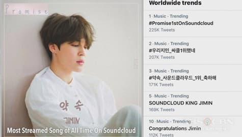 TV Patrol: Solo song na 'Promise' ni Jimin ng BTS, sumungkit ng kasaysayan