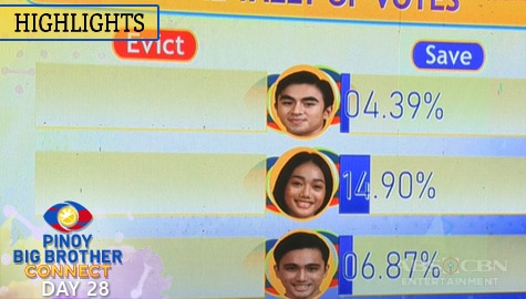 Day 28: Second Eviction Night Final and Official Tally of Votes | PBB Connect Image Thumbnail