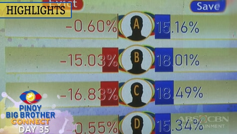 Day 35: Third Eviction Night Combined and Official Tally of Votes | PBB Connect Image Thumbnail