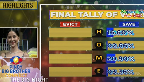 The Big Night: Combined Final and Official Tally of Votes | PBB Connect Image Thumbnail