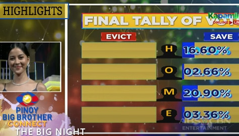 The Big Night: Combined Partial and Unofficial Tally of Votes | PBB Connect Image Thumbnail